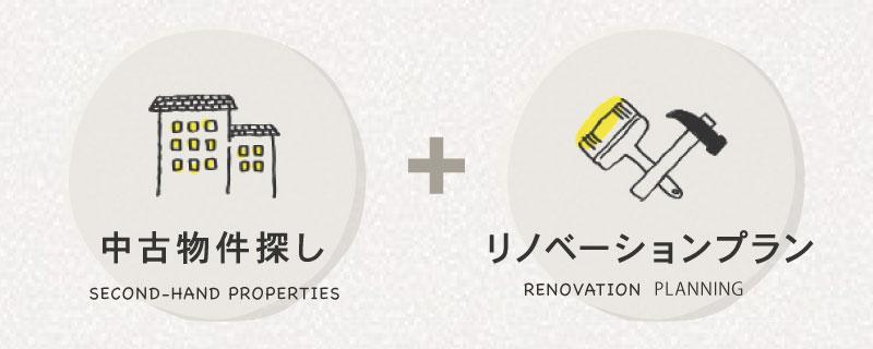 中古マンション・戸建の物件探しと、リノベーションをワンストップで提供