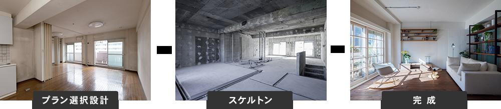 プラン選択設計→スケルトン→完成